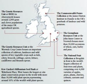 uk genebanks